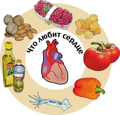 Какие продукты порадуют сердце?. 14792.jpeg