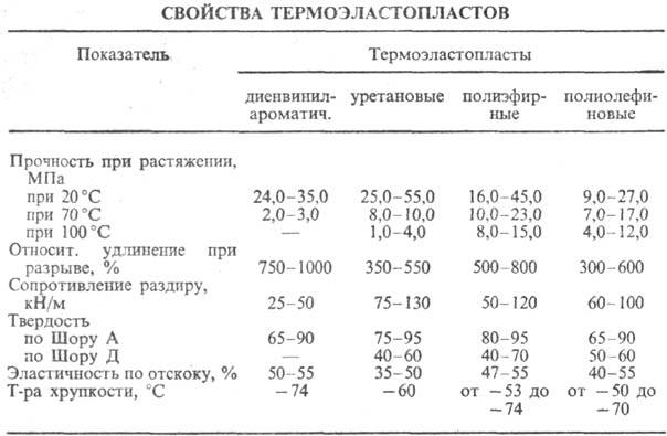 http://www.medpulse.ru/image/encyclopedia/0/0/0/14000.jpeg