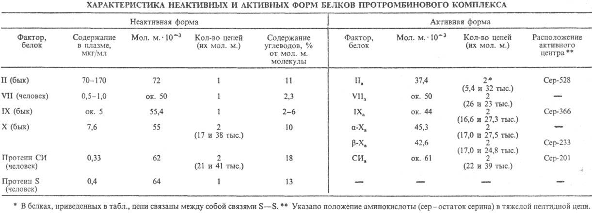 http://www.medpulse.ru/image/encyclopedia/0/0/9/12009.jpeg