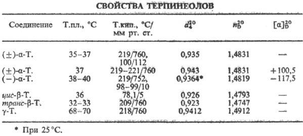 http://www.medpulse.ru/image/encyclopedia/0/1/2/14012.jpeg