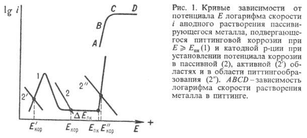 http://www.medpulse.ru/image/encyclopedia/0/4/4/11044.jpeg