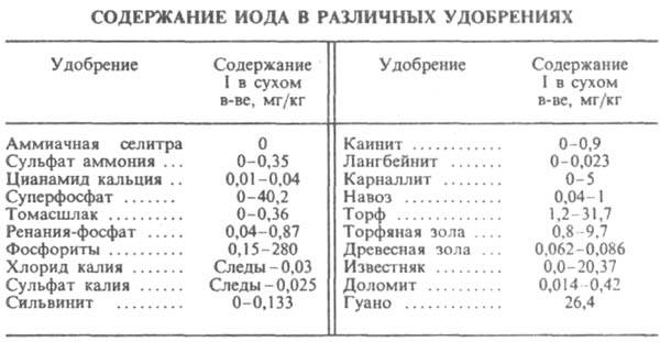 http://www.medpulse.ru/image/encyclopedia/0/5/7/7057.jpeg