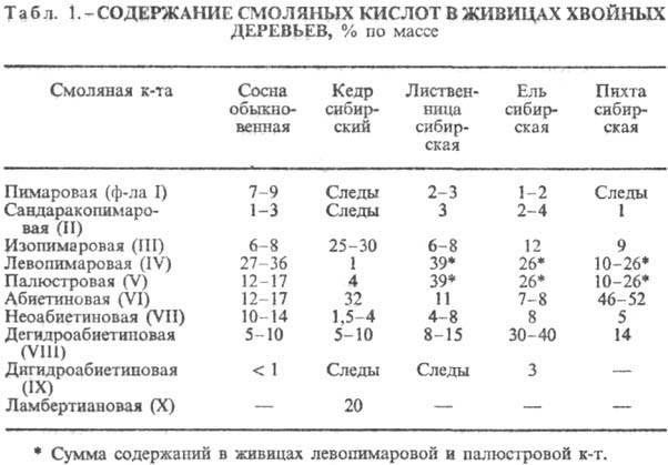 http://www.medpulse.ru/image/encyclopedia/1/0/2/13102.jpeg