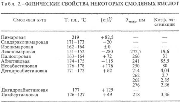 http://www.medpulse.ru/image/encyclopedia/1/0/3/13103.jpeg