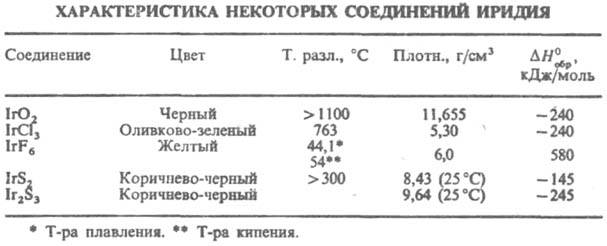 http://www.medpulse.ru/image/encyclopedia/1/1/0/7110.jpeg