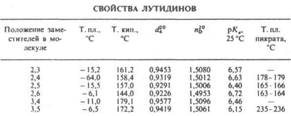 http://www.medpulse.ru/image/encyclopedia/1/2/2/8122.jpeg
