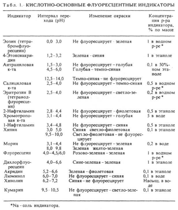 https://www.medpulse.ru/image/encyclopedia/1/2/5/8125.jpeg