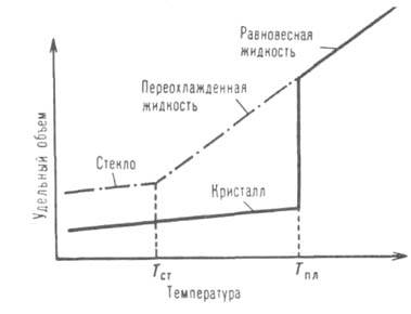 https://www.medpulse.ru/image/encyclopedia/1/9/4/2194.jpeg