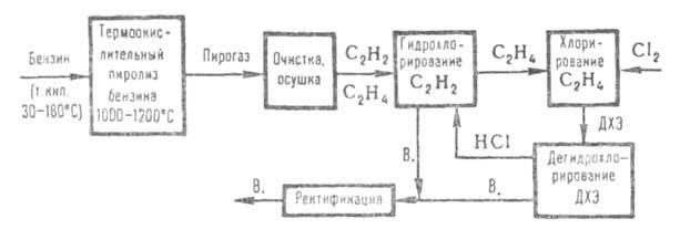 http://www.medpulse.ru/image/encyclopedia/2/0/7/4207.jpeg