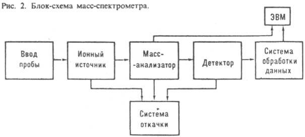 http://www.medpulse.ru/image/encyclopedia/2/4/6/8246.jpeg