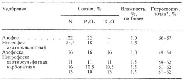http://www.medpulse.ru/image/encyclopedia/2/7/0/9270.jpeg