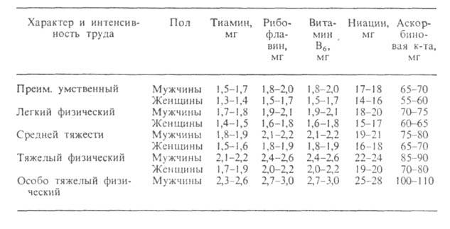 https://www.medpulse.ru/image/encyclopedia/3/4/6/4346.jpeg