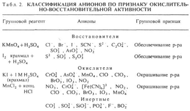 https://www.medpulse.ru/image/encyclopedia/3/5/4/7354.jpeg