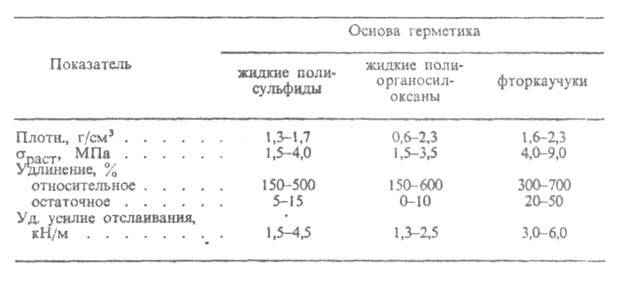 http://www.medpulse.ru/image/encyclopedia/3/5/6/5356.jpeg
