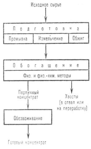 http://www.medpulse.ru/image/encyclopedia/3/7/7/9377.jpeg