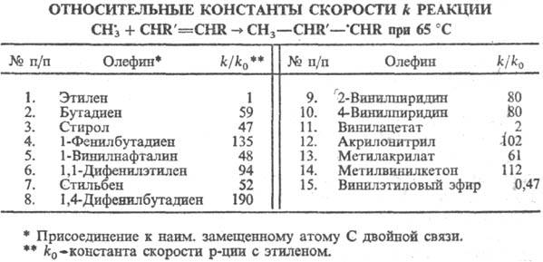 http://www.medpulse.ru/image/encyclopedia/3/9/5/12395.jpeg