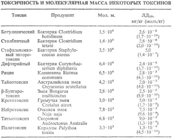 http://www.medpulse.ru/image/encyclopedia/4/2/4/14424.jpeg