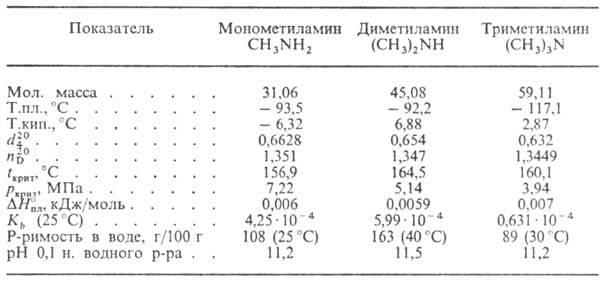 http://www.medpulse.ru/image/encyclopedia/4/5/3/8453.jpeg
