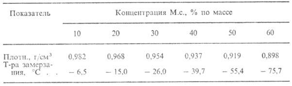 http://www.medpulse.ru/image/encyclopedia/4/8/1/8481.jpeg