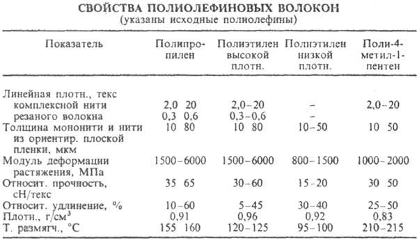 http://www.medpulse.ru/image/encyclopedia/4/9/3/11493.jpeg