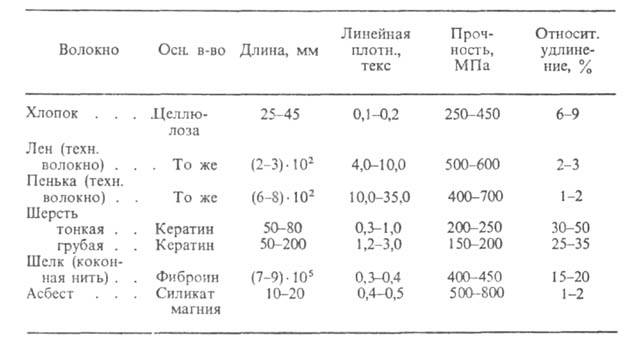 http://www.medpulse.ru/image/encyclopedia/5/0/2/4502.jpeg