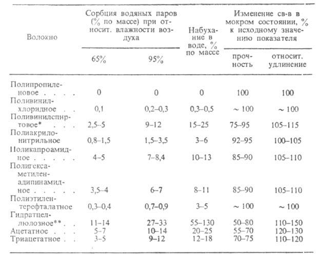 http://www.medpulse.ru/image/encyclopedia/5/0/7/4507.jpeg