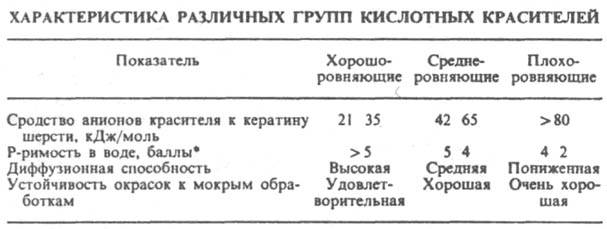 https://www.medpulse.ru/image/encyclopedia/5/1/9/7519.jpeg