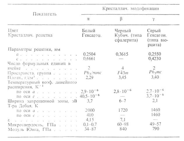 https://www.medpulse.ru/image/encyclopedia/5/3/6/3536.jpeg