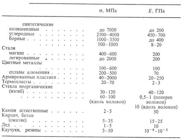 https://www.medpulse.ru/image/encyclopedia/5/5/3/8553.jpeg