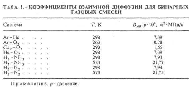https://www.medpulse.ru/image/encyclopedia/5/6/4/6564.jpeg