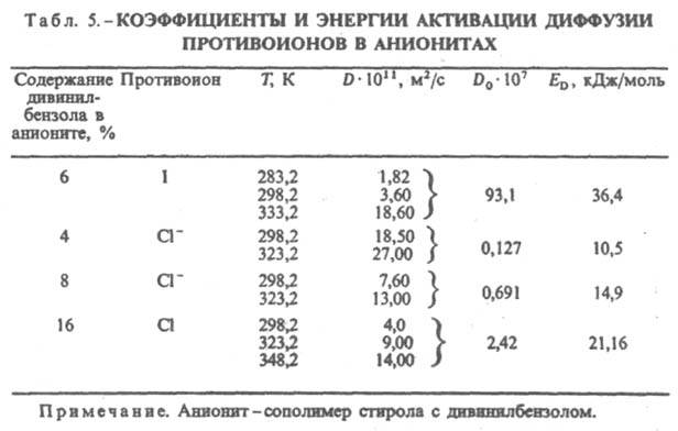 http://www.medpulse.ru/image/encyclopedia/5/6/9/6569.jpeg