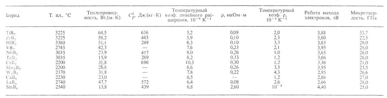 http://www.medpulse.ru/image/encyclopedia/5/7/0/3570.jpeg