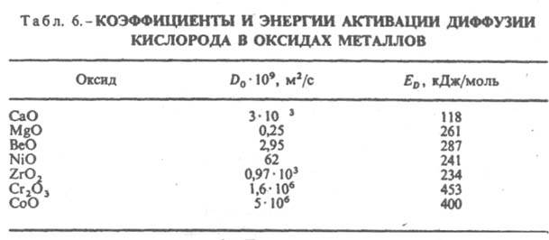 https://www.medpulse.ru/image/encyclopedia/5/7/0/6570.jpeg