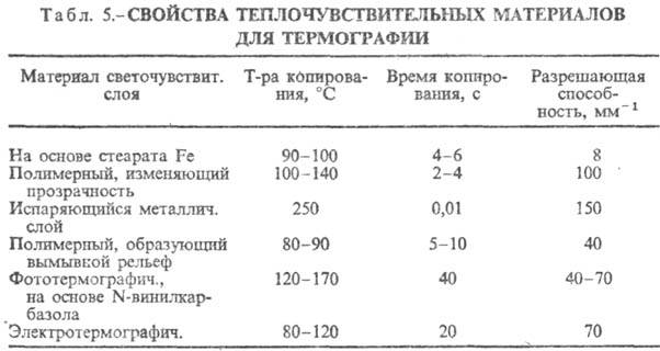 http://www.medpulse.ru/image/encyclopedia/5/7/2/12572.jpeg