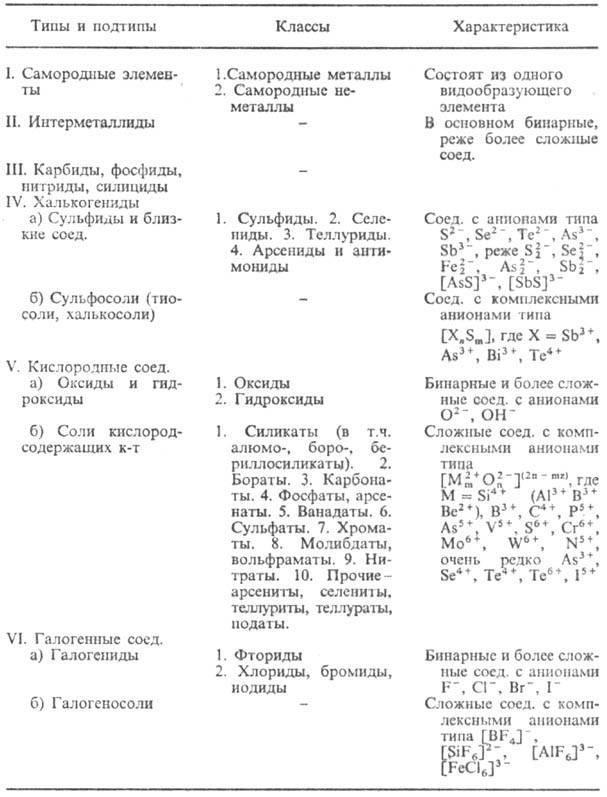 https://www.medpulse.ru/image/encyclopedia/5/7/4/8574.jpeg