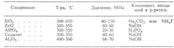 http://www.medpulse.ru/image/encyclopedia/5/7/6/5576.jpeg