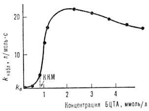 https://www.medpulse.ru/image/encyclopedia/6/0/4/8604.jpeg