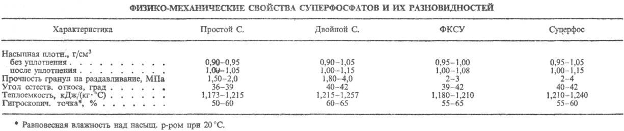 http://www.medpulse.ru/image/encyclopedia/6/3/7/13637.jpeg