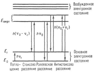 http://www.medpulse.ru/image/encyclopedia/6/4/4/7644.jpeg