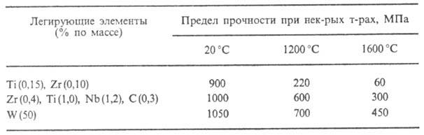 https://www.medpulse.ru/image/encyclopedia/6/7/1/8671.jpeg
