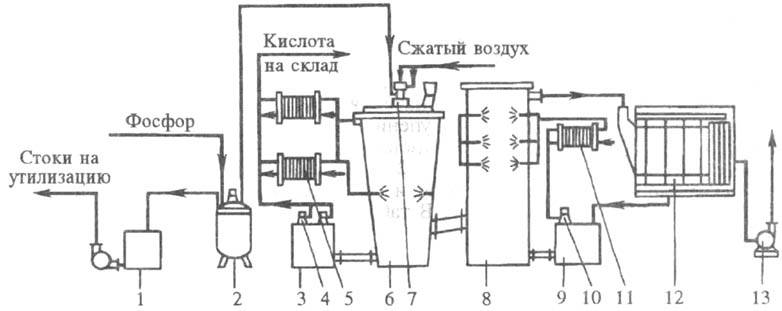 http://www.medpulse.ru/image/encyclopedia/7/0/4/15704.jpeg