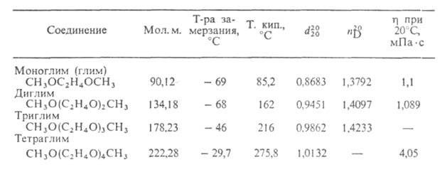 http://www.medpulse.ru/image/encyclopedia/7/1/2/5712.jpeg