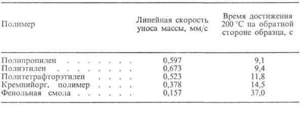 http://www.medpulse.ru/image/encyclopedia/7/1/2/712.jpeg