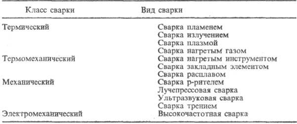 http://www.medpulse.ru/image/encyclopedia/7/6/1/12761.jpeg