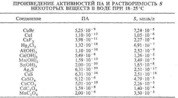 http://www.medpulse.ru/image/encyclopedia/7/9/8/11798.jpeg