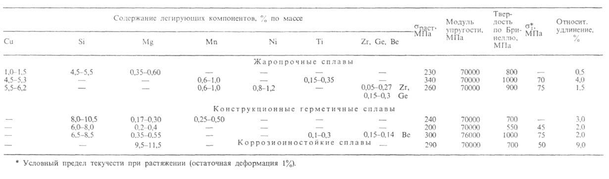 http://www.medpulse.ru/image/encyclopedia/8/2/1/1821.jpeg