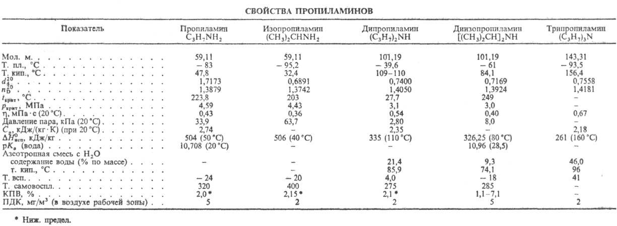 http://www.medpulse.ru/image/encyclopedia/8/2/2/11822.jpeg