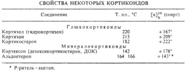 http://www.medpulse.ru/image/encyclopedia/8/2/3/7823.jpeg