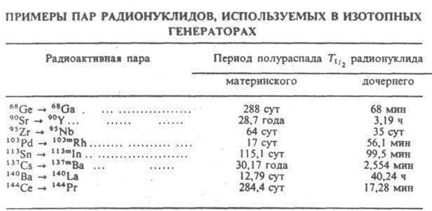 https://www.medpulse.ru/image/encyclopedia/8/2/4/6824.jpeg