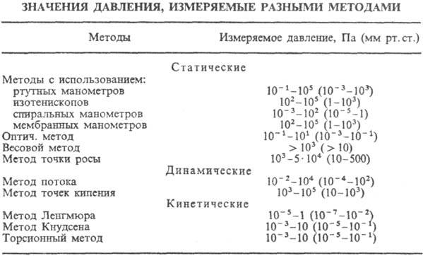 http://www.medpulse.ru/image/encyclopedia/8/6/6/13866.jpeg
